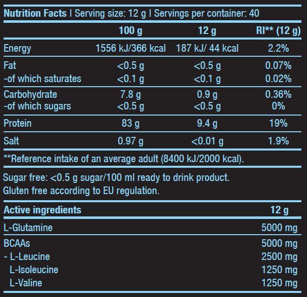 Biotech usa bcaa + glutamine zero   SilaBG.com