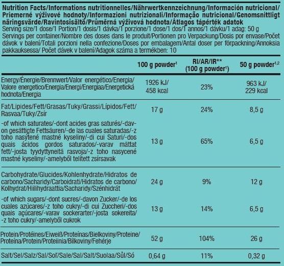 Biotech usa protein ice cream | SilaBG.com