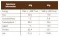Protein Oat Bites Box 8x90g