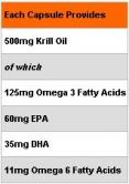 Krill Oil 90 Caps.